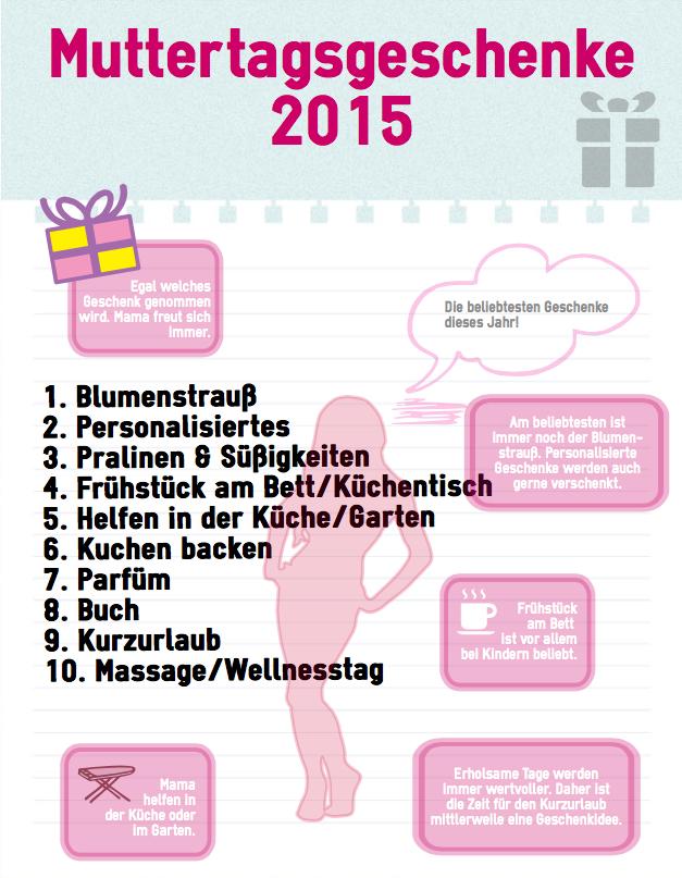 Muttertag Ideen geschenkideen zum muttertag 2015 geschenkemaxx com